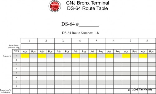 ds-64-route-sheet