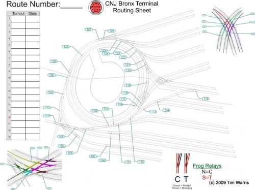 routing-sheet